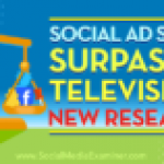Social Ad Spend Surpasses Television: New Research