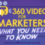 360 Video for Marketers: What You Need to Know