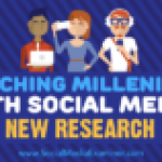 Reaching Millennials With Social Media: New Research